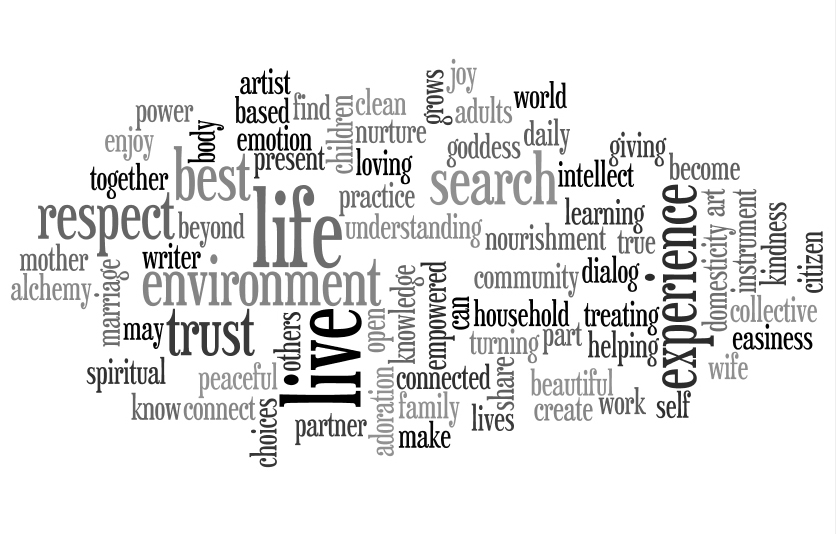 Online Inspiration Wordle Studio Mothers Life Art
