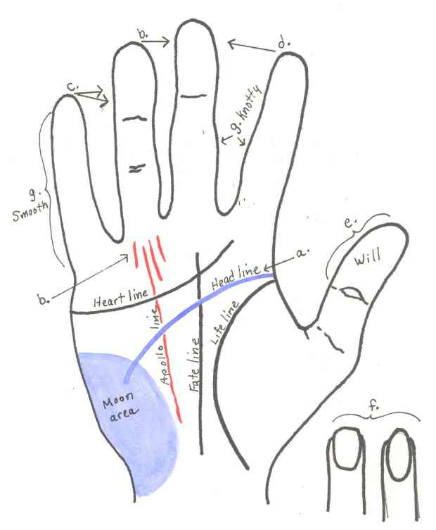hand-creative-construction-diagram1